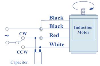 single phase starter motor wiring diagram wire diagram rh economiaynegocios co induction motor wiring diagram induction motor wiring diagram